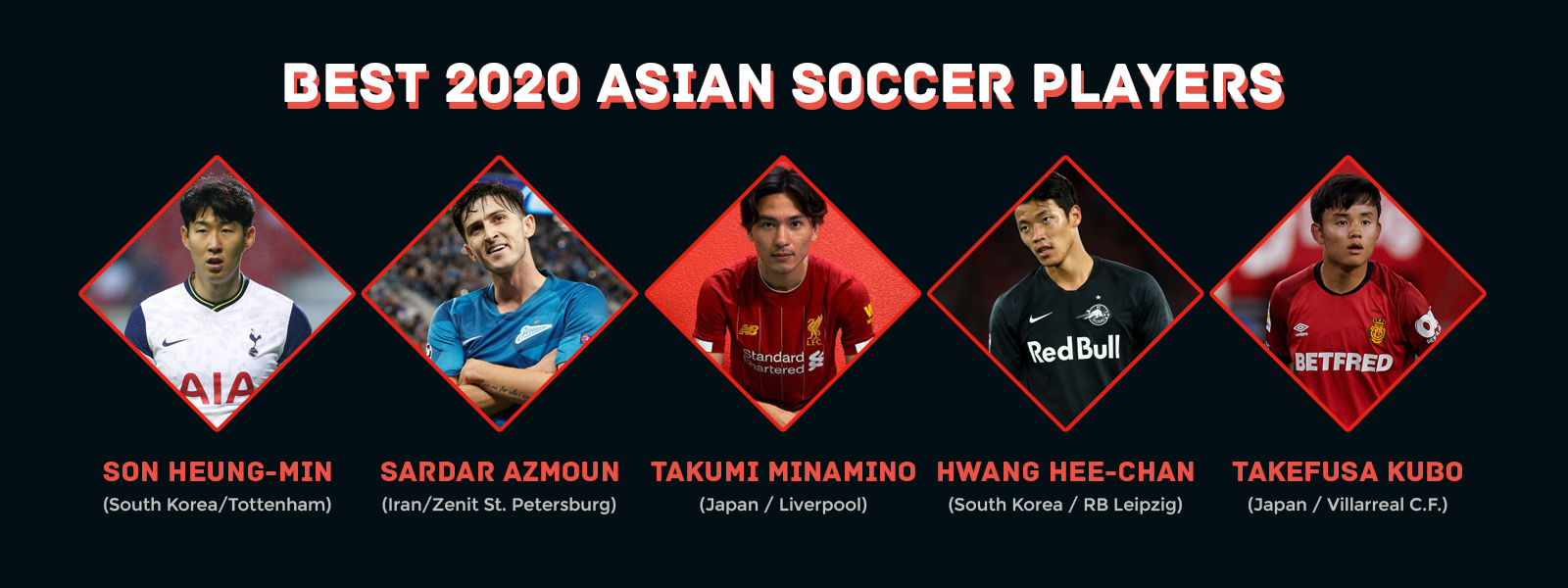 2020 Top Asian Soccer Players