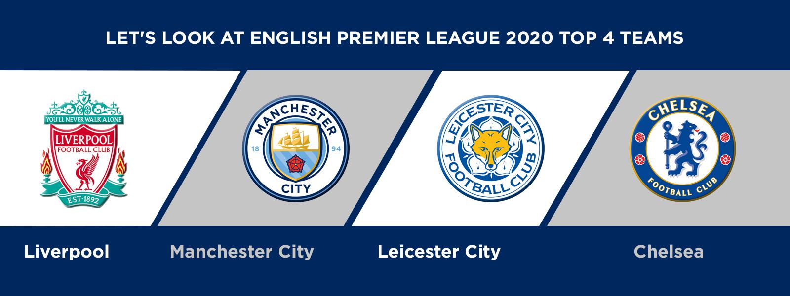 Let's Look At English Premier League 2020 Top 4 Teams